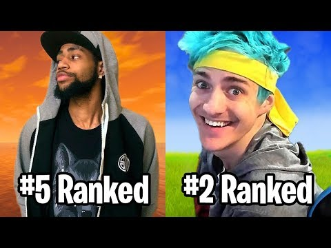 RANKING TOP 10 BEST FORTNITE PLAYERS IN THE WORLD.