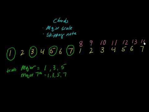 Understanding chord formation (part 1)