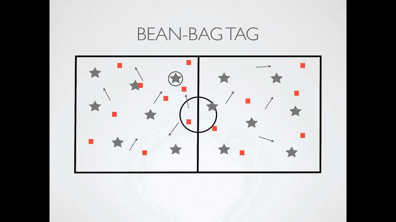 Physical Education Games  BeanBag Tag  YouTube