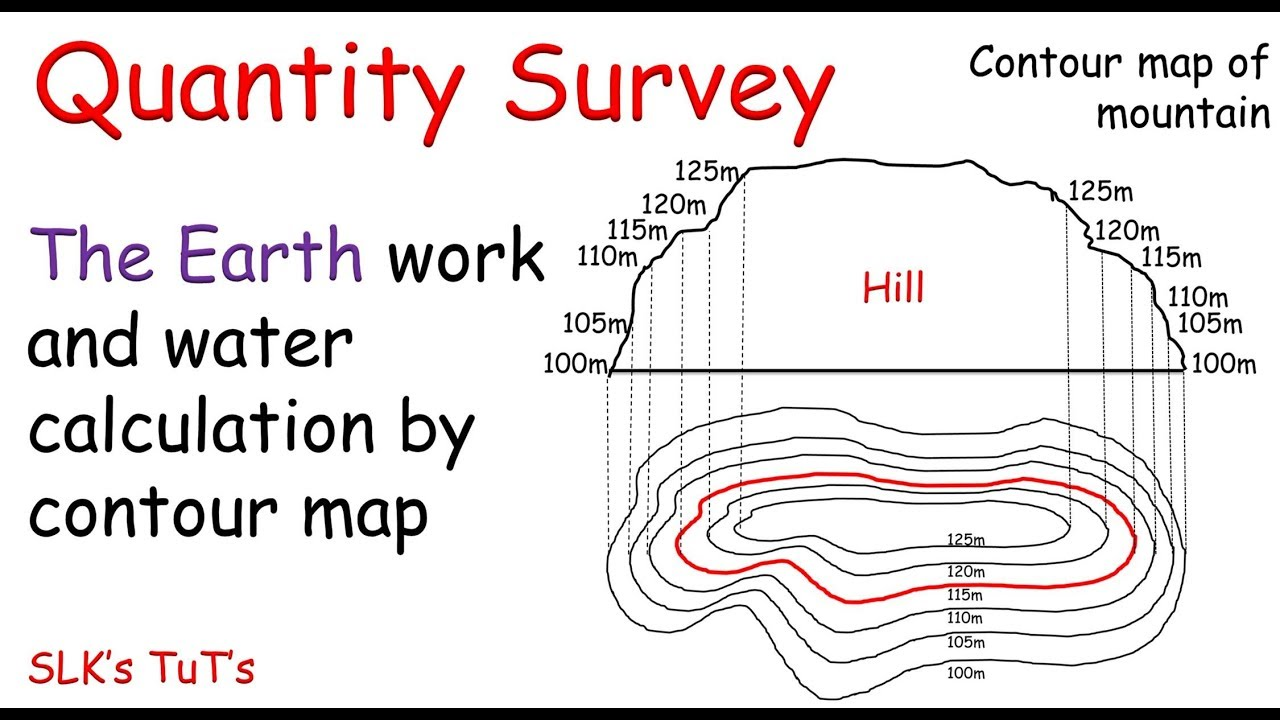 Quantity survey: Earth work by contour map