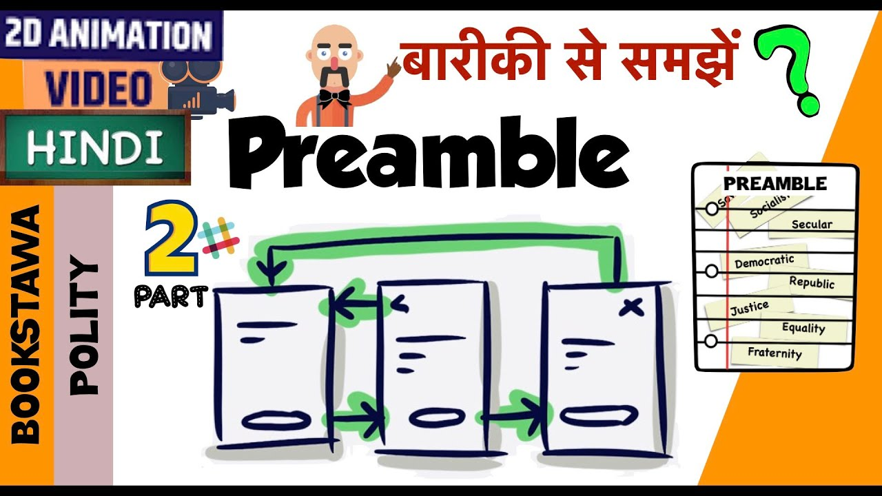 Preamble of Indian Constitution in Hindi [ Indian Polity ...