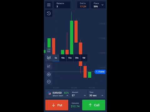 Trading without deposit and without investment/earn money/trading/technical tricks