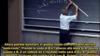 MIT meccanica classica