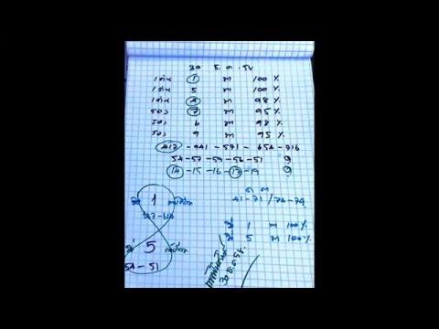 เลขเด็ด 30/12/58 ท้าวพันศักดิ์ หวย งวดวันที่ 30 ธันวาคม 2558