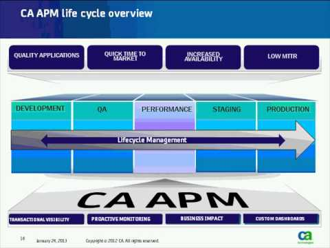 CA Capacity Mgmt Webcast Replay - January 2012 - Extending the ...
