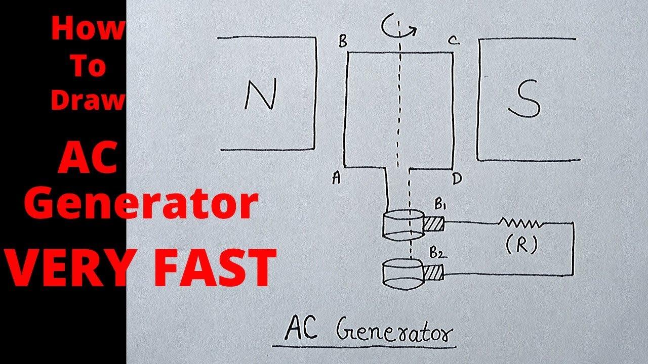 AC Generator   SIMPLE & EASY way of drawing AC Generator in exam   VERY  QUICK - YouTubeYouTube