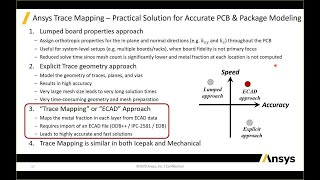 Reliability Anaysis of PCBs with Ansys HFSS, Icepak, Mechanical and Sherlock