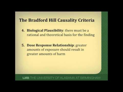 Determining Causality: A Review of the Bradford Hill Criteria