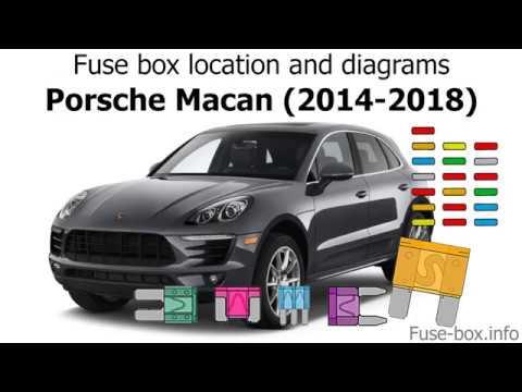 Fuse box location and diagrams Porsche Macan (2014-2018) - YouTube