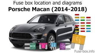 Fuse Box Location And Diagrams Porsche Macan 2014 2018 Youtube