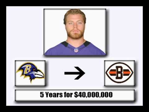 Paul Kruger Agrees to 5 Year Deal with Browns