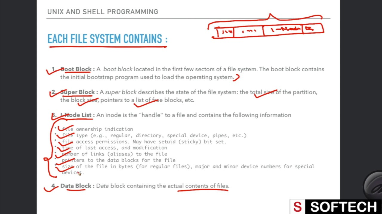 Download Unix and Shell Programming (Unit 1 in Hindi)