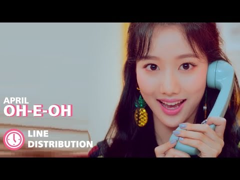 APRIL (에이프릴) - 'Oh-e-Oh' (Line Distribution)