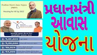(યોજના) current affairs in gujarati  પ્રધાનમંત્રી આવાસ યોજના important for upcoming exam