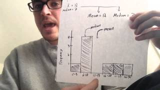 What is the difference between the mean and the median?