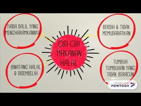 Powtoon Makanan Yang Halal Haram Menurut Islam