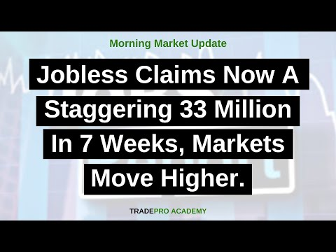 Jobless Claims Now A Staggering 33 Million In 7 Weeks, Markets Move Higher.
