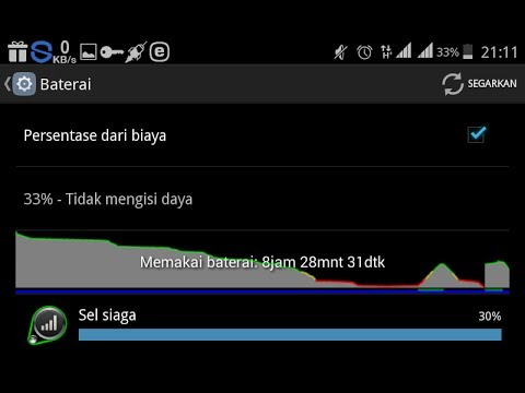 Baterai Hp Android Cepat Habis Ini Solusinya Youtube