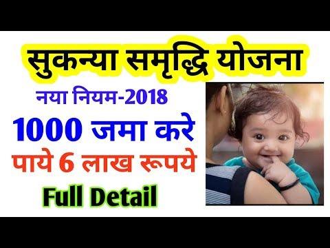 सुकन्या समृद्धि योजना /sukanya samridhi yojna in hindi/government schem for girls-target studyiq