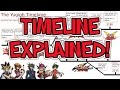 Yu-gi-oh Theory: The Yugioh Timeline Explained! video