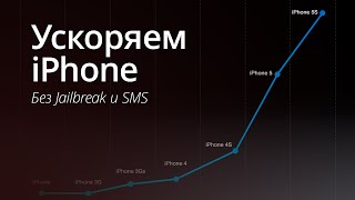 Как ускорить работу с iPhone в несколько раз