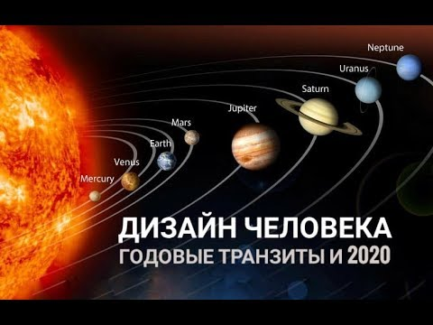 Рейв год 2020. Обзор годовых транзитов  за 10 лет