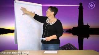Izabela Litwin, Wykł. 25: Prawo bankowe