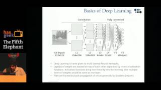 Making a contextual recommendation engine using Python and Deep Learning at ParallelDots