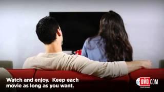 How It Works - DVD Netflix