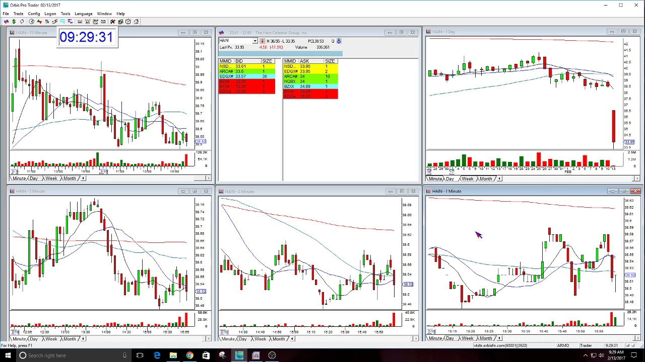 Alphabet Inc. (GOOG) Stock Price, News, Quote & History - Yahoo Finance
