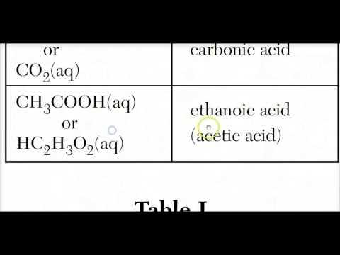 Crash Course Regents Chemistry 9 - Organic Chemistry