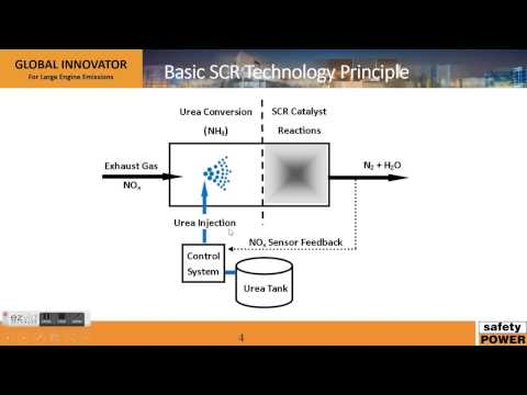 Selective Catalytic Technology - SCR How it Works
