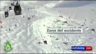Así Fue El Accidente En Esquí De Michael Schumacher