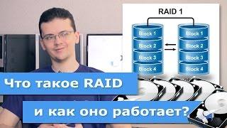 Wat is RAID en hoe werkt het?