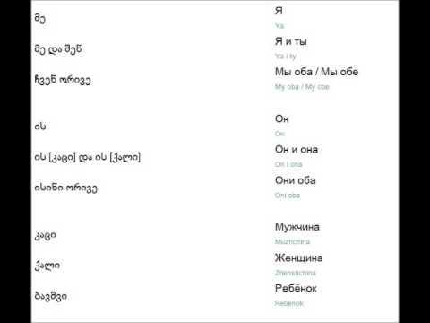 Русский язык урок №1 რუსული ენის გაკვეთილი # 1 Люди -პიროვნება from YouTube · Duration:  1 minutes 25 seconds