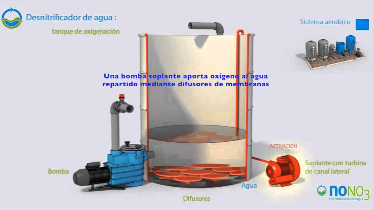 nono3174 denitrification equipment youtube