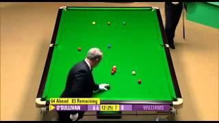 Bilhar - Ronnie OSullivan 147 Campeonato mundial de 2008 - O Mago da Sinuca