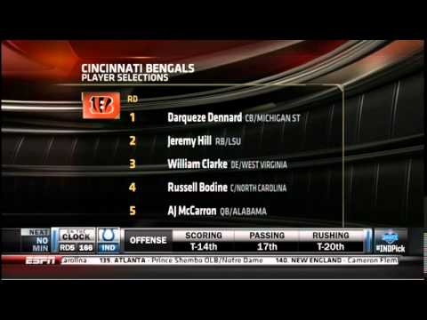 AJ McCarron Drafted By The Cincinnati Bengals 2014