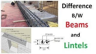 Difference between Beam and Lintel