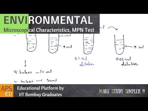 Biological Characteristics of Water & MPN Test | Environmental Engineering | Part I