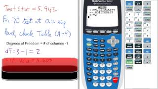 Use Chi-Square (X^2) Test for Contingency Table. TI 84. Stats 160 Final Review 34B