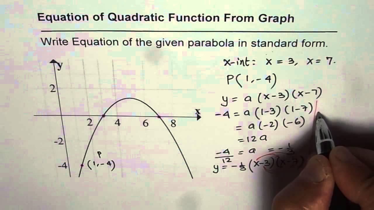 Write Equation to Represent Parabola Graph