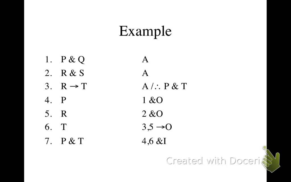 The Idea Behind Proofs In Symbolic Logic Youtube