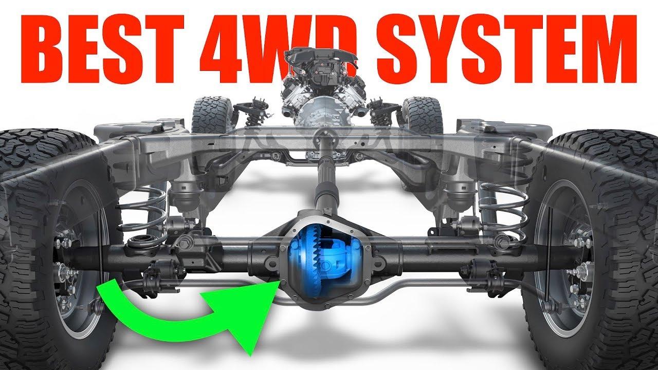 Ktorý 4x4 pohon je najlepší?