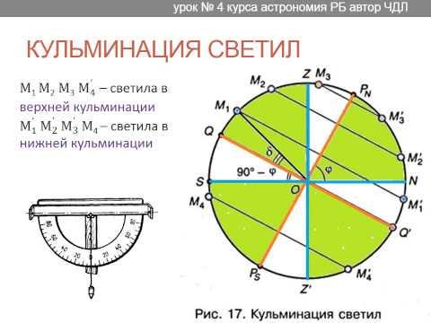 Астрономия. Урок №4. (Демо-обзор) Учитель Чигарёв Д.Л.