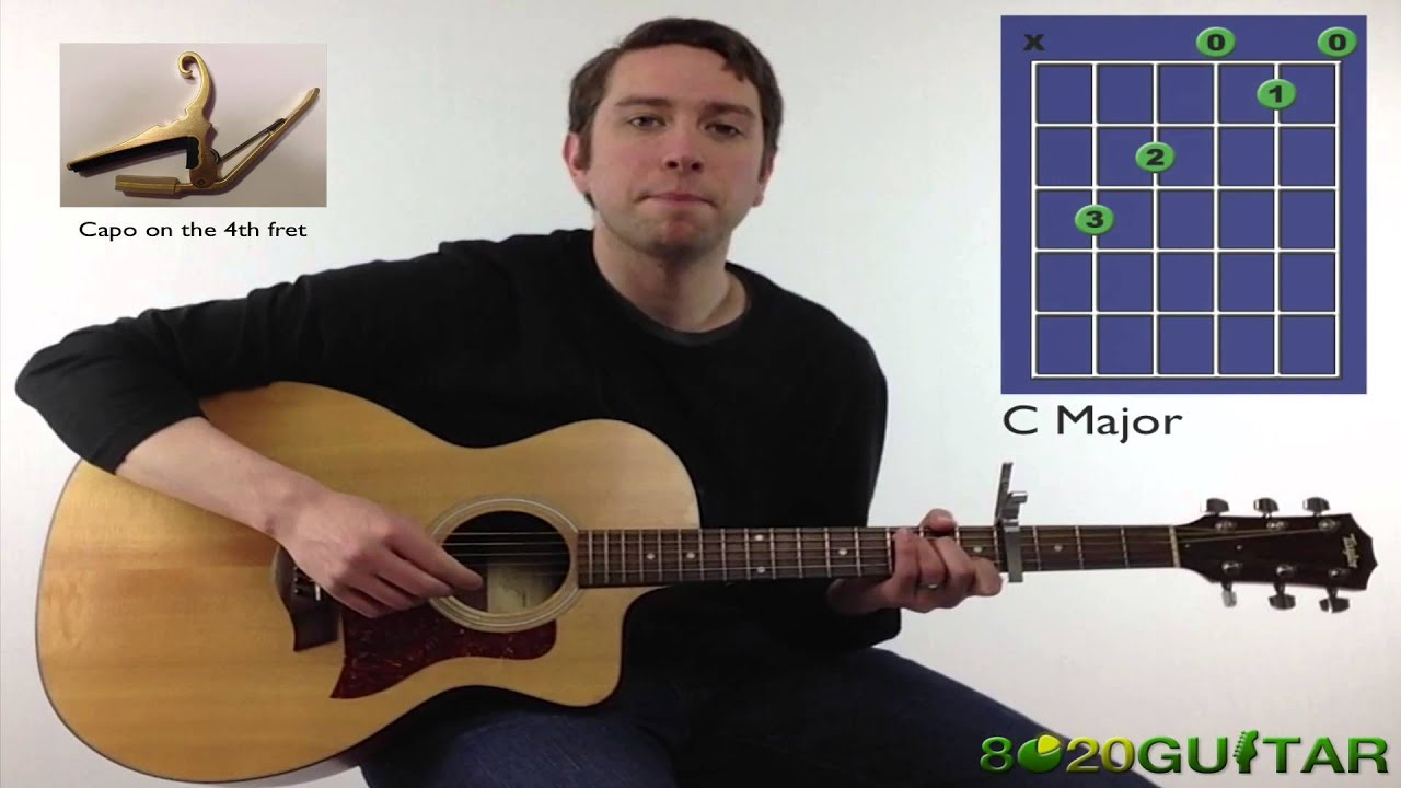 5 Easy Guitar Chords To Play Im Yours By Jason Mraz Guitar Lesson