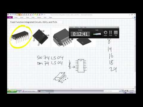 Fixed Function Integrated Circuits, ASICs, and PLDs