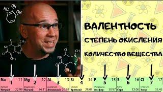 Валентность элементов. Степень окисления. Количество вещества. Моль. Молярная масса. Химия 8 класс