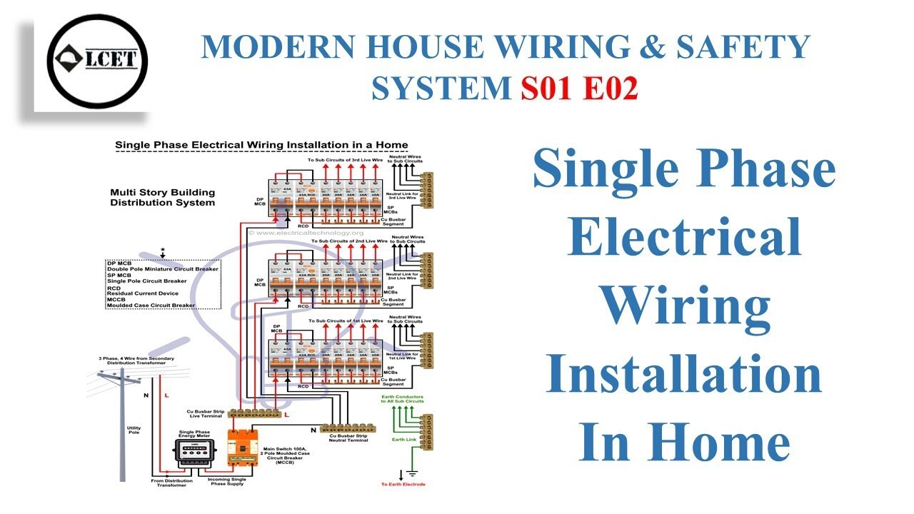Single Phase Electrical Wiring Installation In Home|modern house wiring on