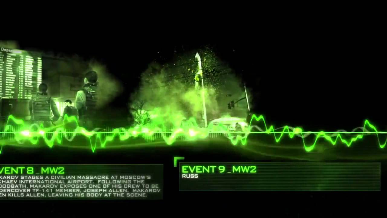 Call Of Duty Modern Warfare Timeline From Mw1 To Mw3 History Youtube